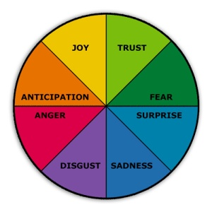 emotionwheel